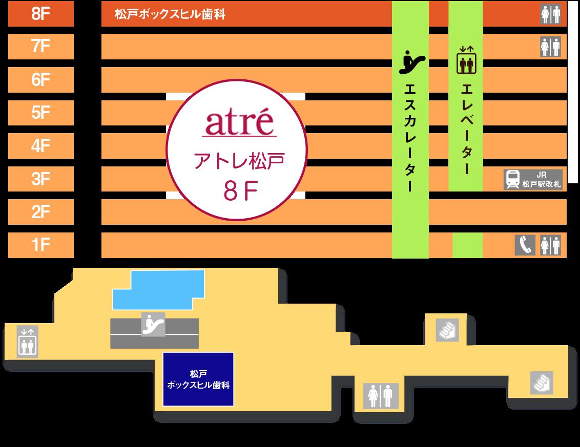 松戸ボックスヒル歯科/地図